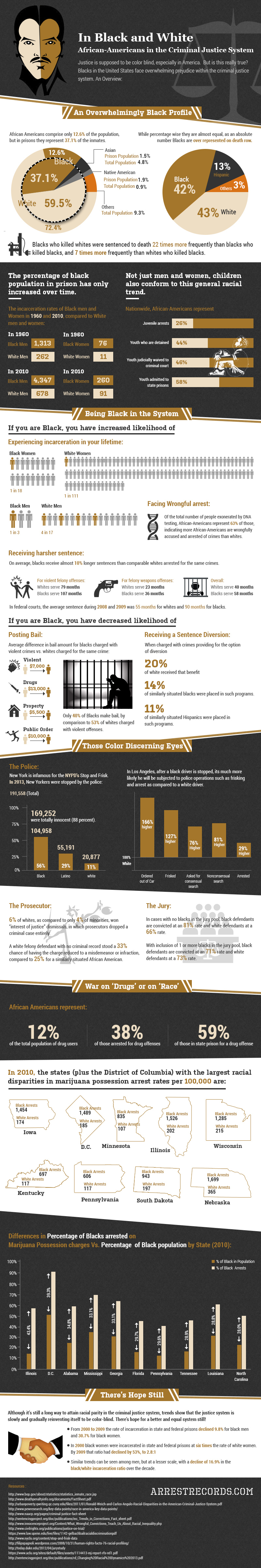 Racially Profiling in the Criminal Justice System