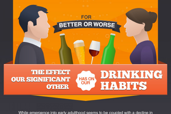 The Effect of Relationship Status on Drinking Habits