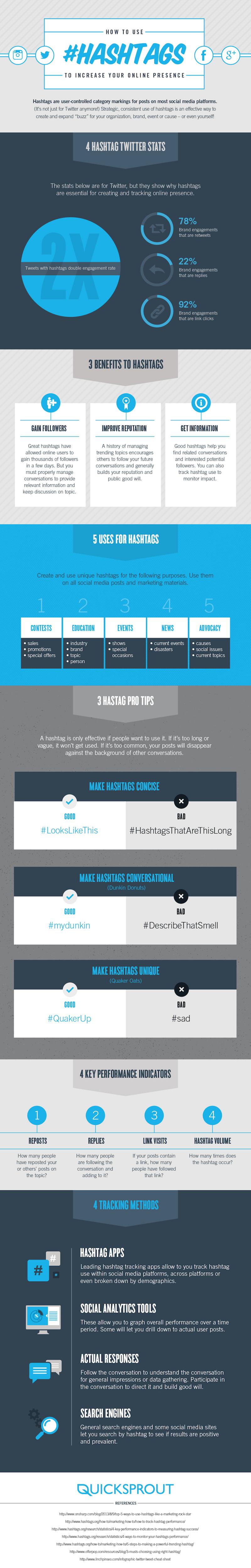 Twitter-Hashtag-Marketing