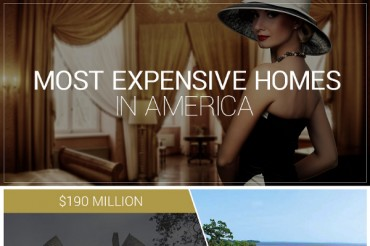 10 Most Expensive Homes in the US