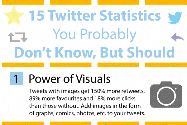 15 Ways to Get More Retweets on Twitter