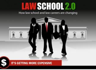 16 Law School Graduation Invitation Wording Ideas