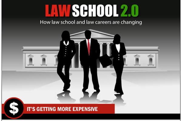 16 Law School Graduation Invitation Wording Ideas BrandonGaillecom