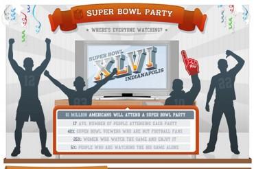 17 Super Bowl Party Invitation Wording Ideas