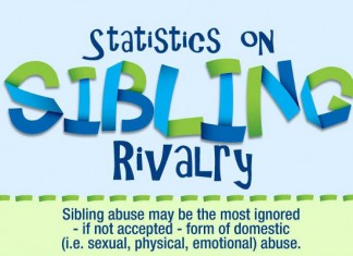20 Bizarre Sibling Rivalry Statistics