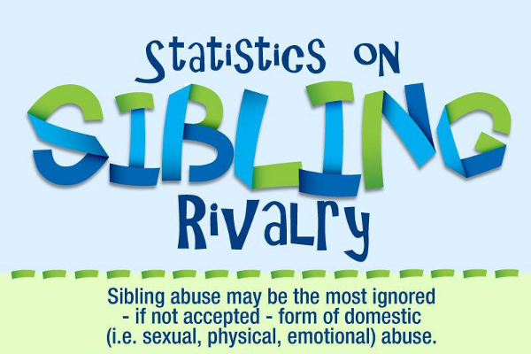 Structure of sibling rivalry