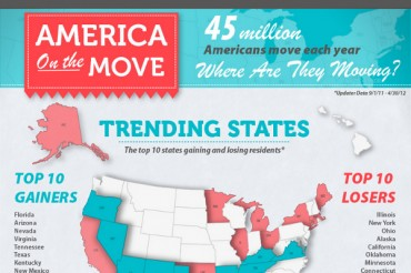 20 Good Moving Announcement Wording Ideas