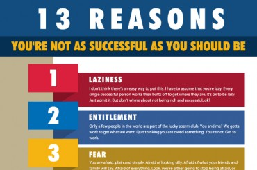 21 Congratulation Quotes For Success