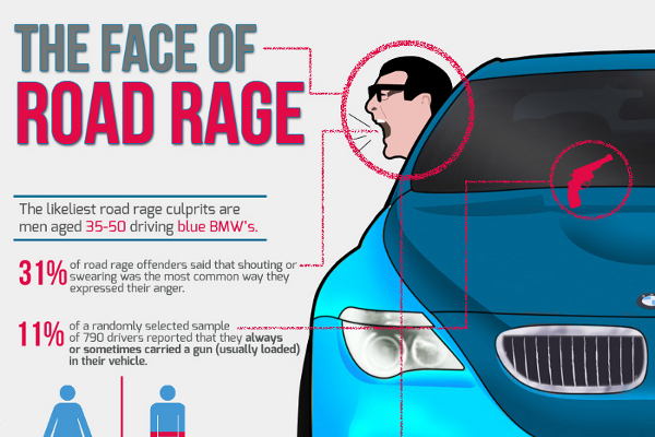 21 Startling Road Rage Facts and Statistics