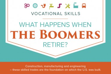 23 Incredible Baby Boomers Retiring Statistics
