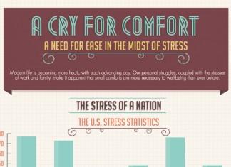 24 Great Words of Comfort