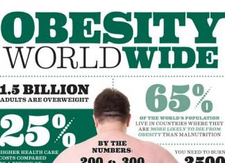 25 Amazing Morbid Obesity Statistics