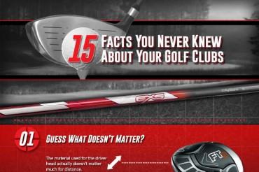 25 Surprising Golfer Demographics