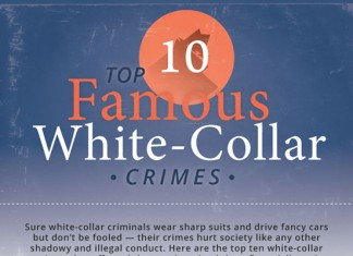 34 Surprising White Collar Crimes Statistics