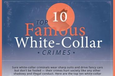 34 Surprising White Collar Crimes Statistics