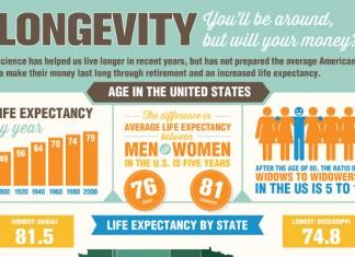 40 Encouraging Retirement Congratulations Quotes