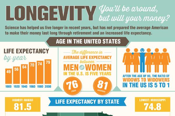 40 Encouraging Retirement Congratulations Quotes ...