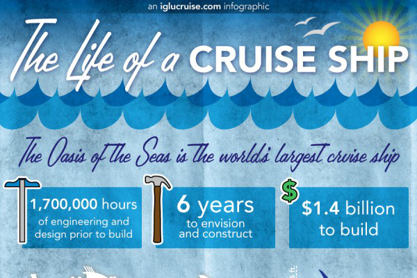 41 Significant Cruise Ship Crime Statistics