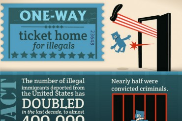 43 Rare Illegal Alien Crime Statistics