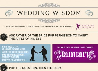 44 Wedding Words of Wisdom