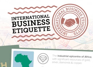 47 Business Etiquette Tips from Around the World