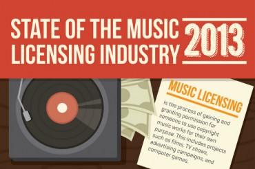 49 Great Music Genre Demographics