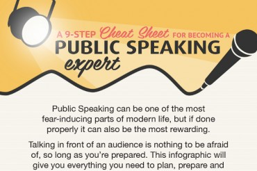 9 Steps to Public Speaking Excellence