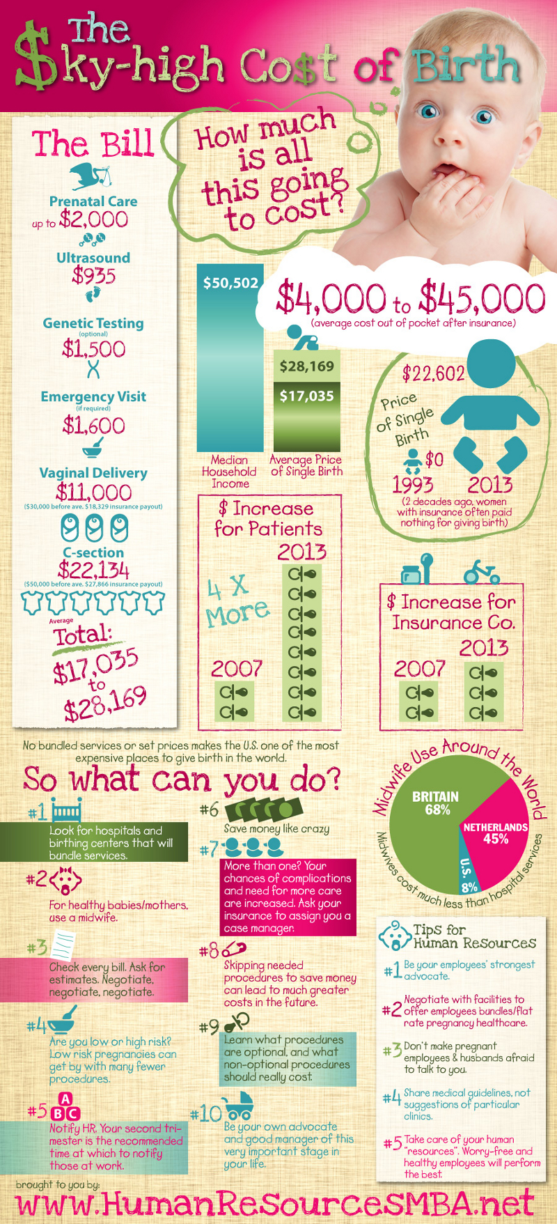 how much does a baby shower cost sorepointrecords