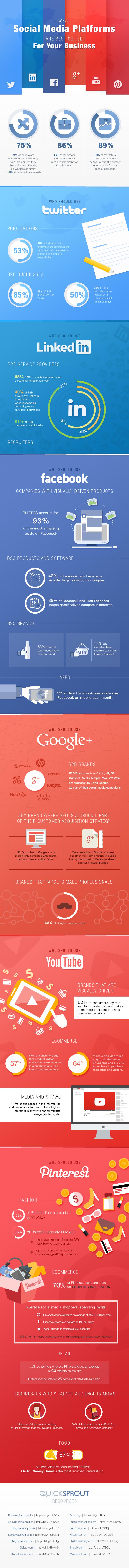 Best-Social-Media-Sites