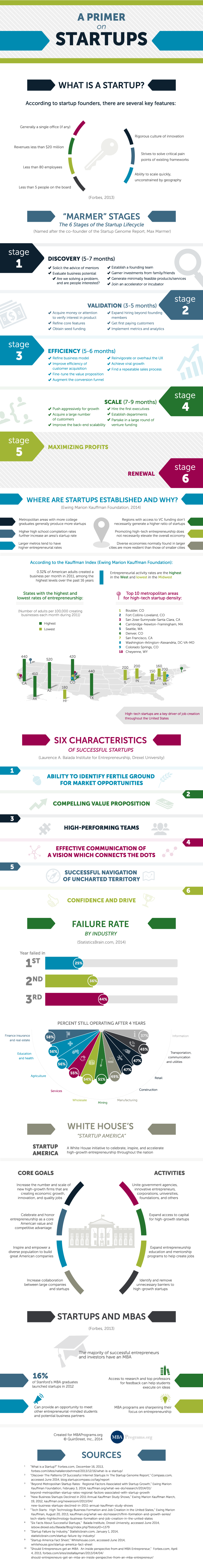 Characteristics-of-Successful-Startups