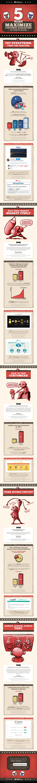 Customer-Acquisition-Strategies