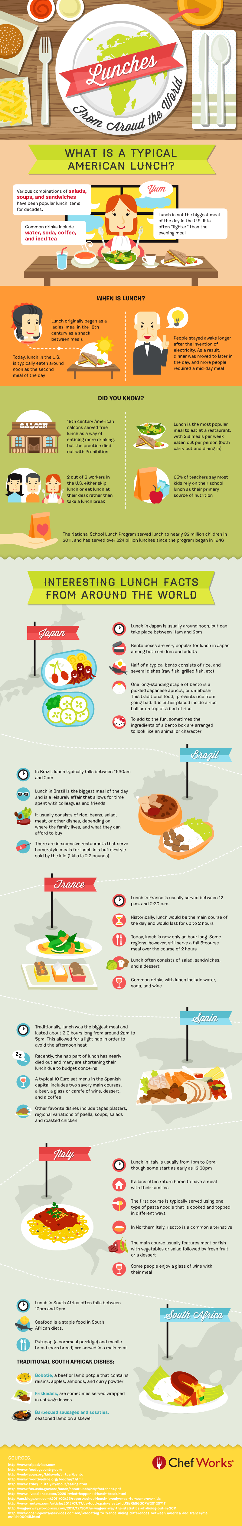 Global Lunch Trends