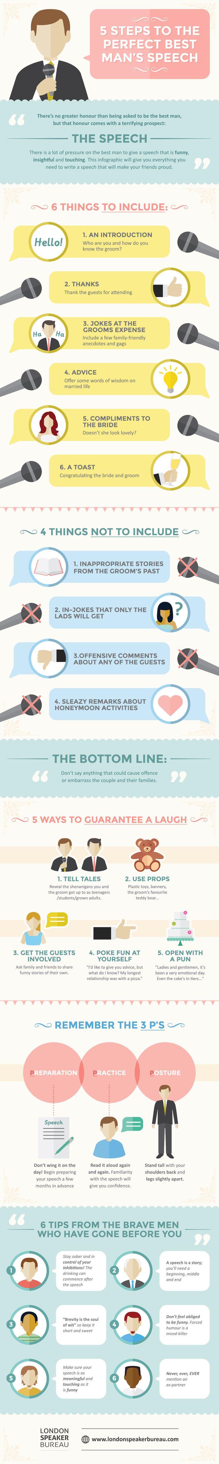 How to Plan a Perfect Best Man Speech