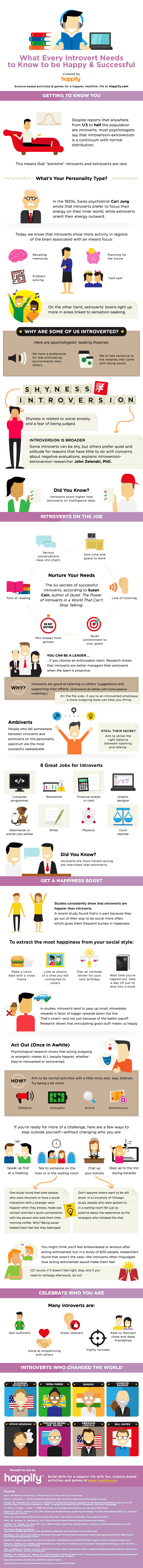 Introvert's-Guide-to-Success