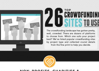 List of the Top 26 Crowdfunding Sites