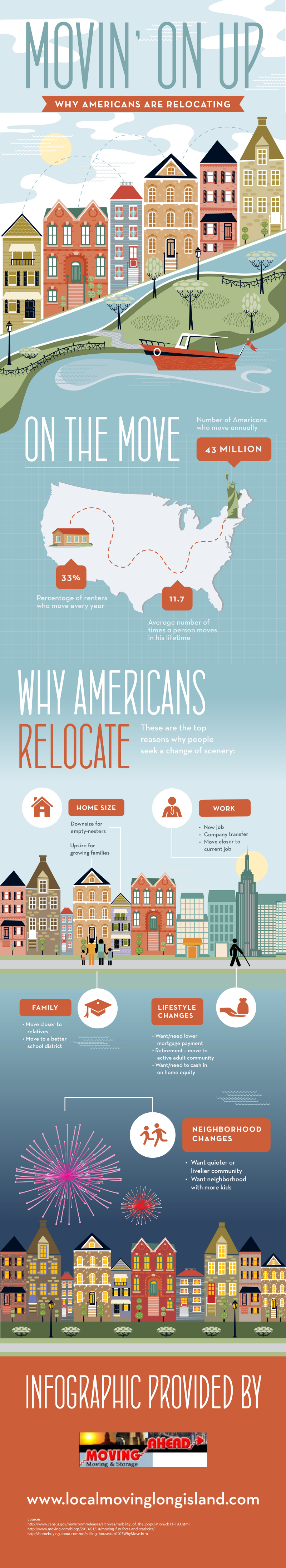 Relocating Statistics in America