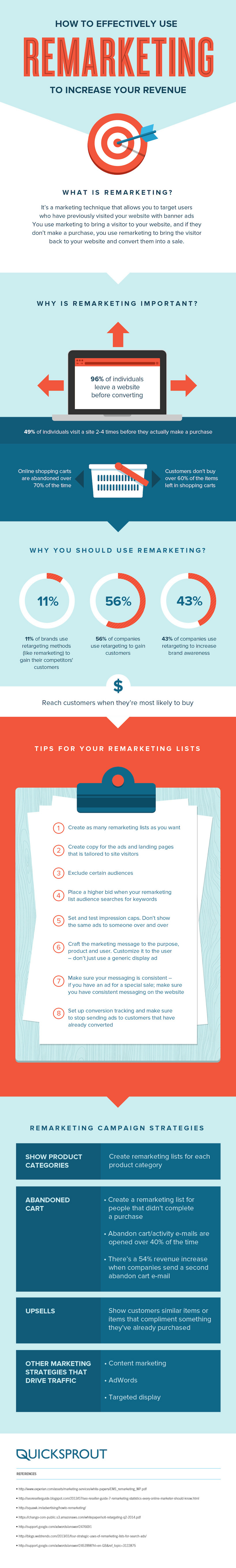 Remarketing-Tips
