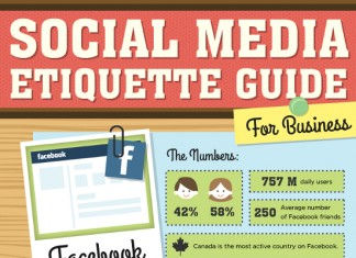 Social Media Etiquette for Business