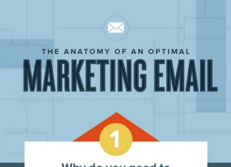 11 Tips for Writing the Best Email Subject Lines