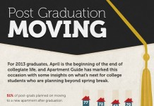 16 Commencement Announcement Wording Ideas