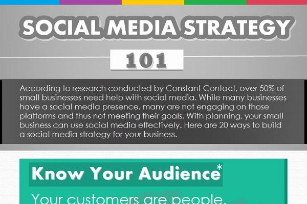20 Great Social Media Strategy Tips