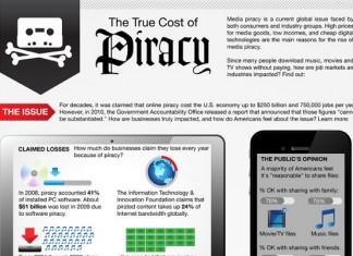 21 Shocking Music Piracy Statistics