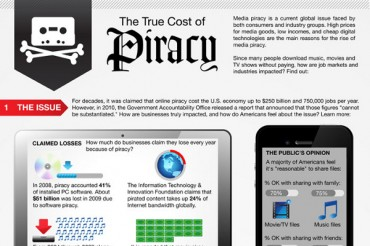 21 Shocking Music Piracy Statistics