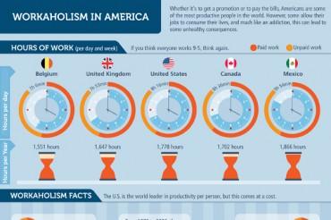 21 Significant Workaholic Statistics