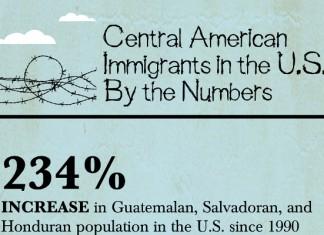 23 Amazing Illegal Border Crossing Statistics