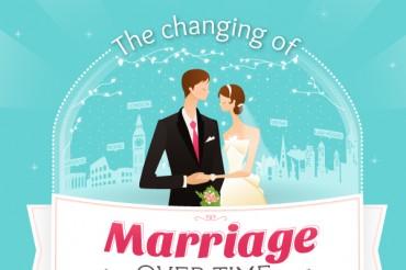 25 Shocking Arranged Marriages Statistics