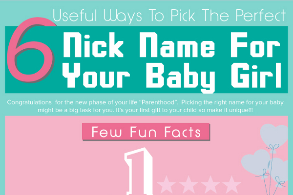 33 Baby Girl Announcement Wording Examples BrandonGaille – Birth Announcement Examples