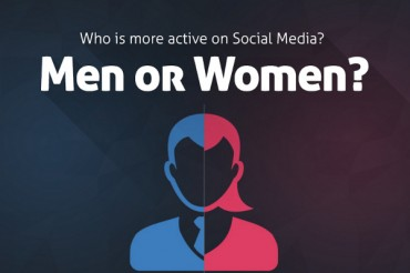 34 Interesting Social Media Usage by Gender Statistics