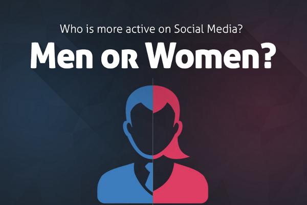 34 Interesting Social Media Usage by Gender Statistics