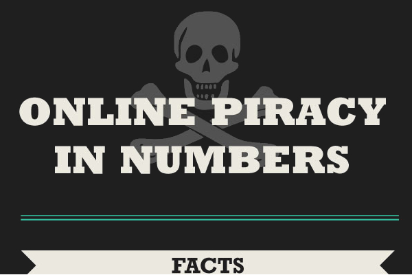 the history of internet piracy